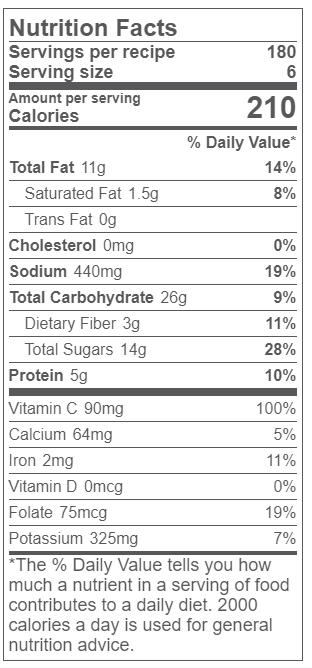 nutrition facts for Vegetarian Spinach Pasta Salad with FLOJ Poppyseed Dressing